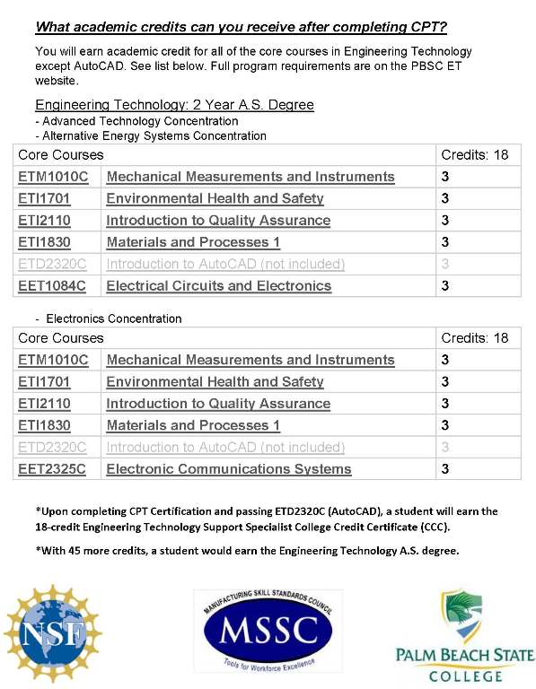 Palm Beach State College Offers Advanced Manufacturing Courses At