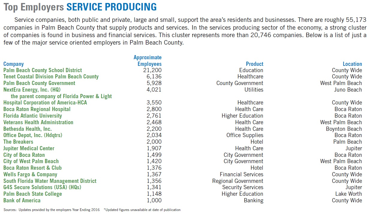 To read a list of Palm Beach County's Top 100 Employers, please download  this PDF document: Top 100 Employers in Palm Beach County