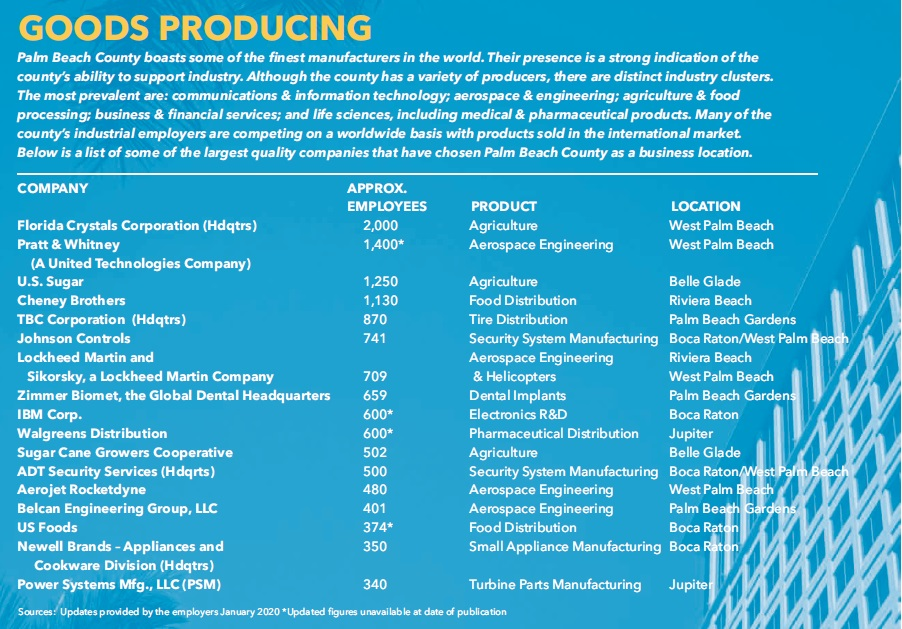 2019 2020 Top Employers List Goods Producing - Pnc Bank Locations Palm Beach Gardens