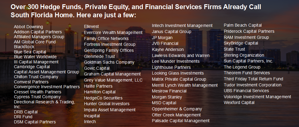Palm Beach County Hedge Fund and Financial Services Information Palm
